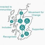 Impact Report 2018/19: Our Impact through Family Voices
