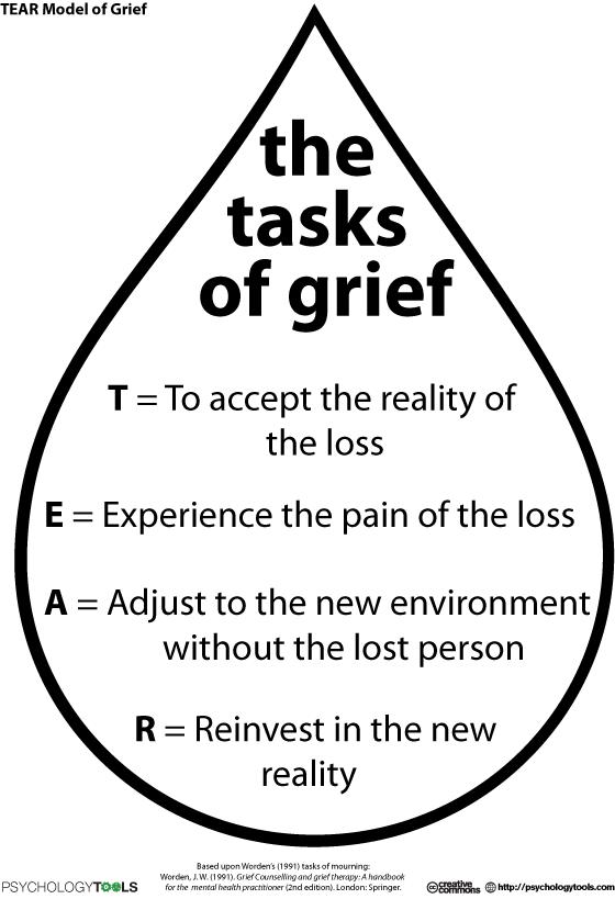 the tasks of grief model