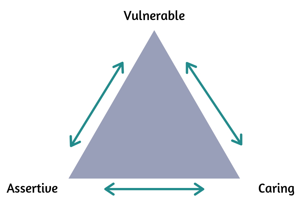Image of triangle with labels